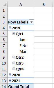 Group Date and Ungroup Month in Excel Pivot Table